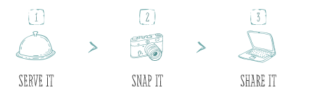 Serve it, snap it, share it