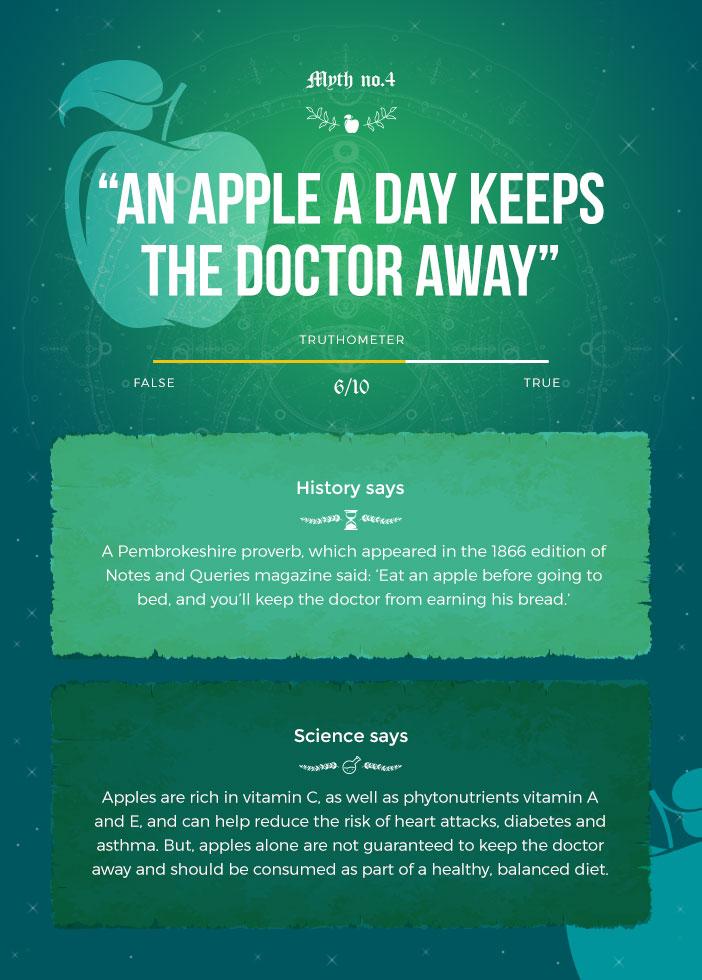5--Food-myths-debunked-apple