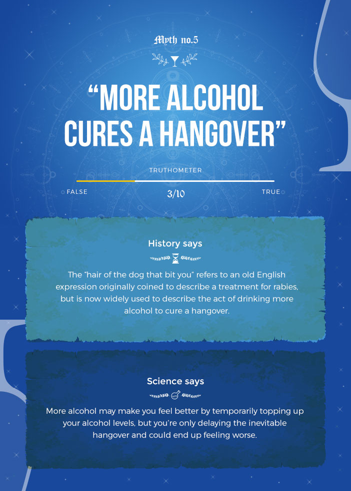 6--Food-myths-debunked-alcohol