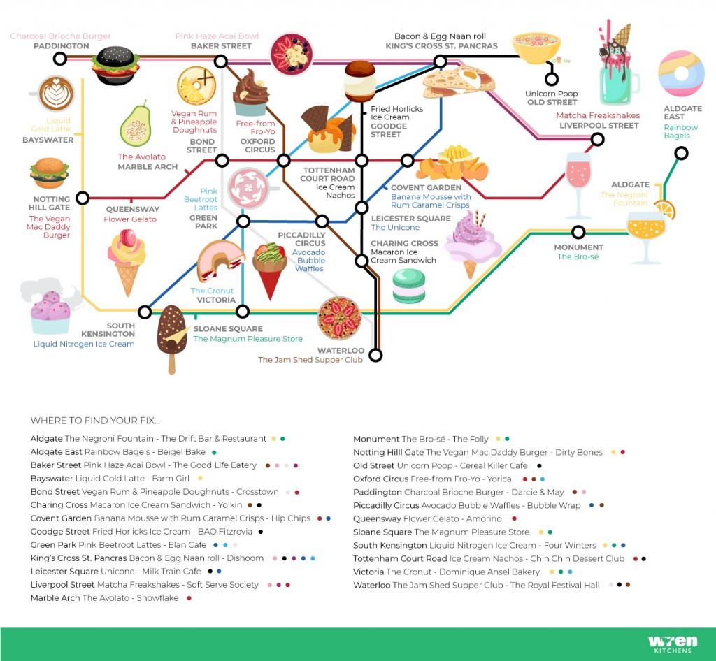 Wren-Kitchens-Food-Tube