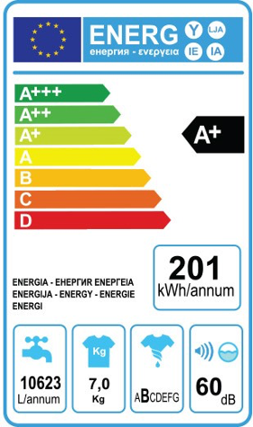 energy_rating