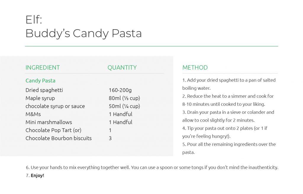 Elf - Buddy's Candy Pasta