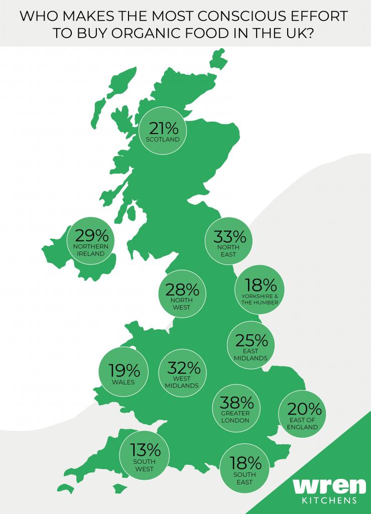 Organic Food - Map of UK