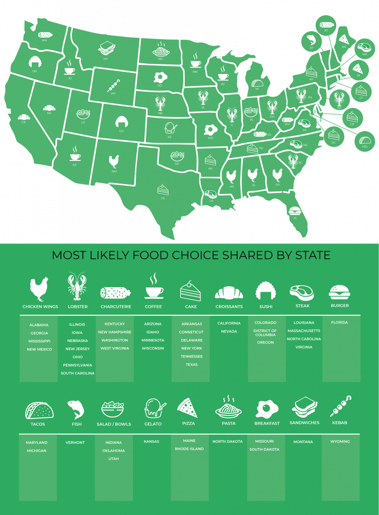 Instagram Food Trends - By State